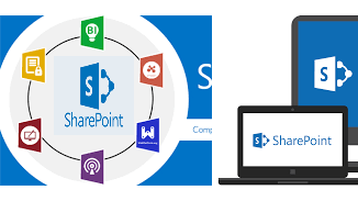 Microsoft SharePoint; The top content management system from Microsoft 365.